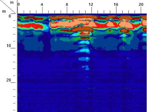 ZTR-7.2 礦用地質雷達應用于平朔井工三礦探水試驗